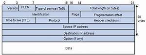 Ip Packet Diagram : csci 363 computer networks labs ~ A.2002-acura-tl-radio.info Haus und Dekorationen