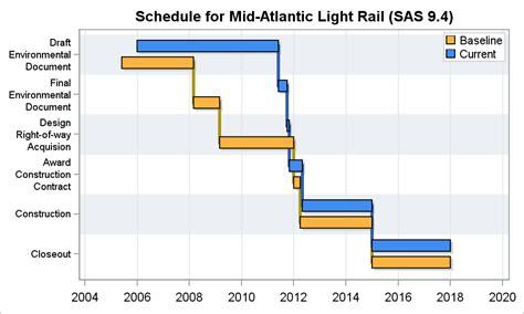 Schedule Chart With Links Yed Flowchart Layout Kenaikan Pangkat Pns Jquery Github Java Generate From Code Login Sistem Pelaporan Kecelakaan Kerja With Program
