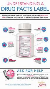 How important is all the information on the labels of over for How to read medication labels