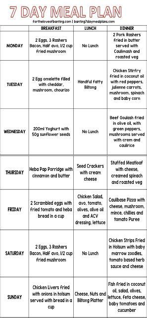love  banting  day general banting meal plan