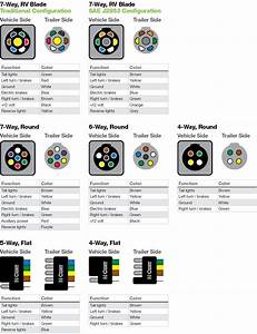 Trailer Wiring Color Diagram