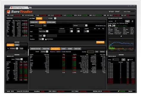 trading software best stock trading software for mac