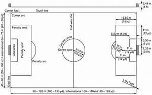 File Association Football Field Diagram -en Svg
