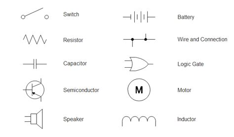 Thi Symbol In A Wiring Diagram Indicate by Wiring Diagram Read And Draw Wiring Diagrams