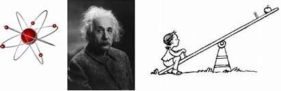 Physics Portfolio Science Examples