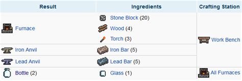 terraria crafting recipes steam community guide crafting 101 3064