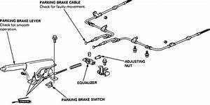 Parking Brake Stuck  How To Release A Stuck Parking Brake