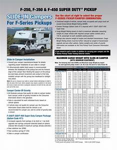 Ford Engine Weight Chart 2010 Ford Superduty Truck Towing Guide Specifications