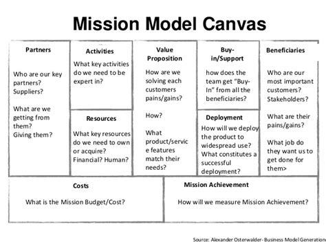 mission model canvas source alexander