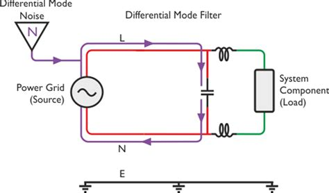 What Differential Mode Noise Sunpower