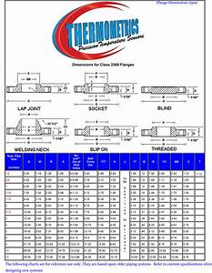2500 Flange Bolt Chart Ansi B 16 5 Class 2500 Lb Flange