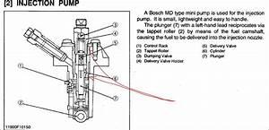 31 Kubota Bx2200 Parts Diagram