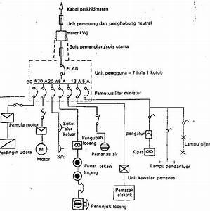 Perkhidmatan Elektrikal  Pengenalan Elektrik    Electric