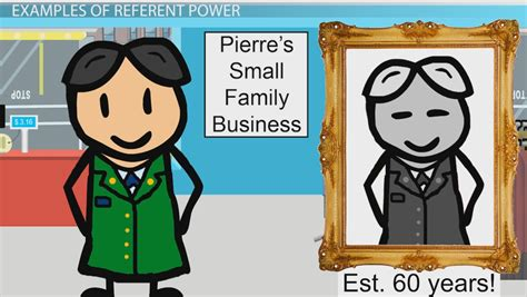 referent power  leadership definition examples