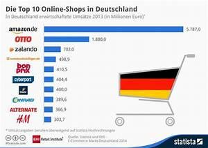 Bershka Online Shop Deutsch : e commerce portal f r den online handel ~ Orissabook.com Haus und Dekorationen