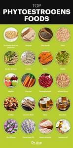 Phytoestrogens  Benefits Vs  Negatives  Top Foods