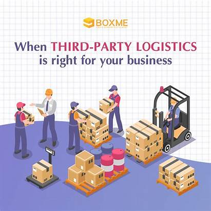3pl Party Third Service Logistics Right Business