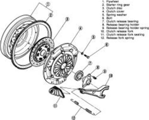 repair guides clutch driven disc  pressure plate