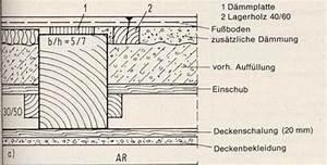 Holzbalkendecke Aufbau Altbau : holzbalkendecke holzbalkendecke geschossdecke aufbau ~ Lizthompson.info Haus und Dekorationen