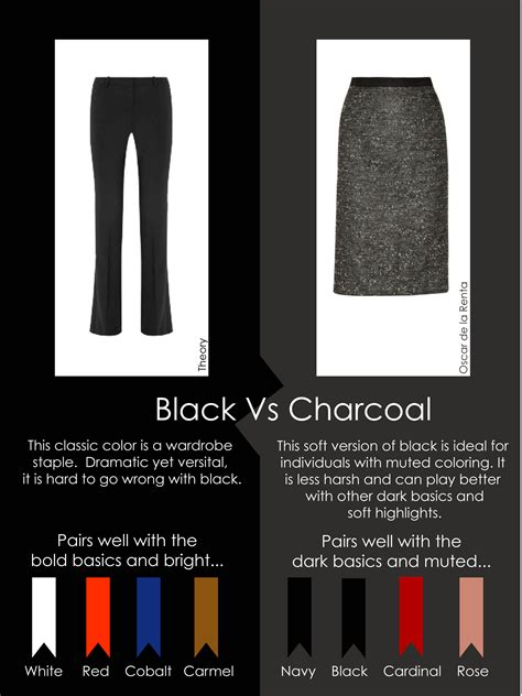 what color is charcoal color lesson black vs charcoal fit style