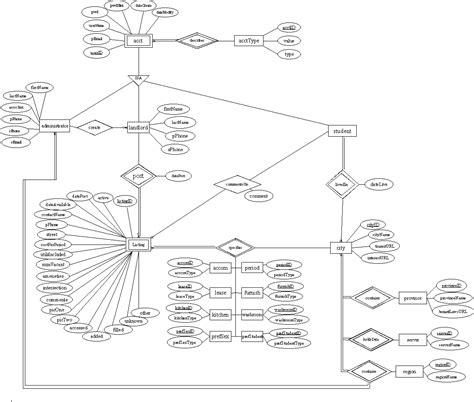 software design document software design document