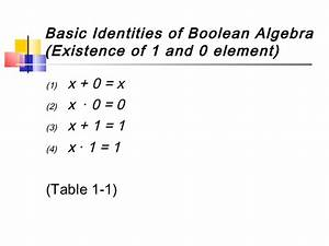 boolean algebra With 12 graphical symbols for diagrams part 12 binary logic elements