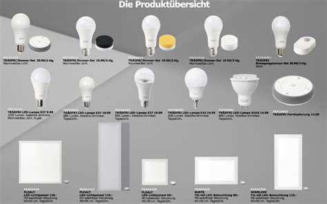 Ikea Home Smart by Ikea Home Smart Beleuchtung Ab April Verf 252 Gbar