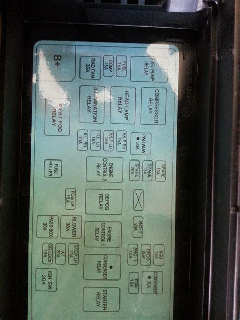 Wiring Diagram 2002 Kium Optima by Proton Saga Fuse Diagram Honda C50 6v Wiring Diagram