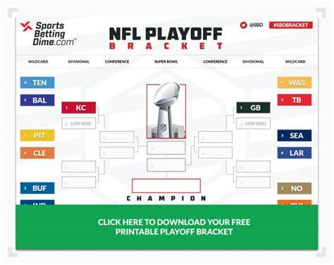 Printable 2021 NFL Playoff Bracket - Make Your Pick for ...