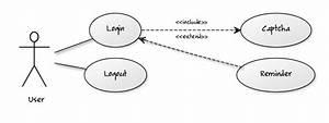 Helloword  Crea Diagramas Uml Online
