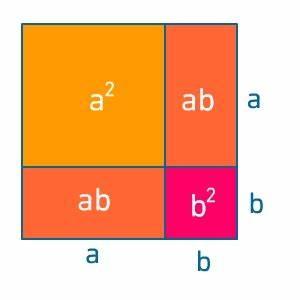 Quadrat Berechnen Formel : berechnen und umformen von termen bettermarks ~ Themetempest.com Abrechnung