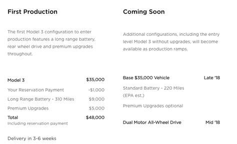 43+ Tesla 3 Phone Order Pics