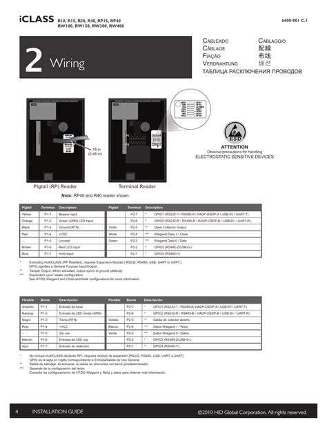 2 wiring wiring iclass hid iclass r installation guide user manual page 4 12