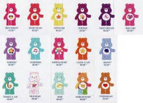 Care Bears Names and Symbols