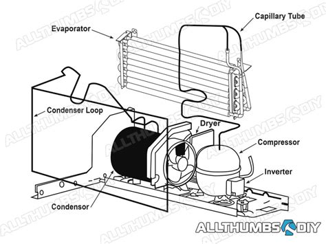 Wiring Diagram Of Refrigerator Compressor by How To Fix A Ge Profile Refrigerator That Is Not Cooling