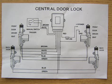 universal central locking kit system with 4 actuators for