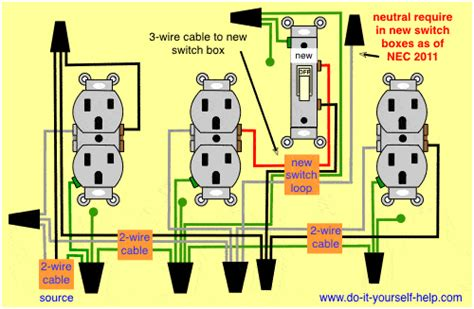 how to wire an outlet diagram somurich com