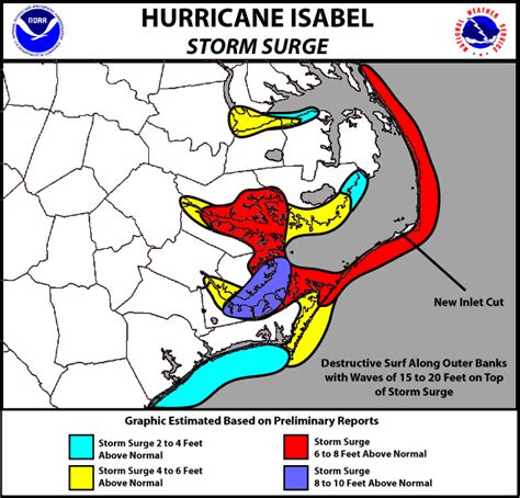 september   hurricane isabel