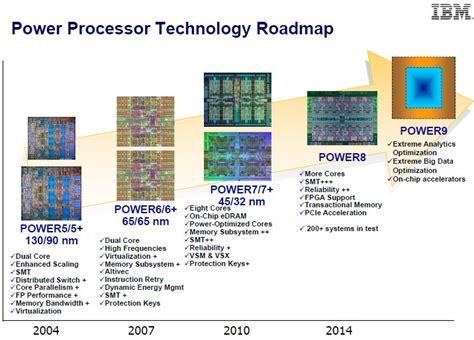IBM's Power Roadmap Extended By Chip Breakthrough