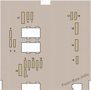 Fuse Box Diagrams  U0026gt  Peugeot 807  2002