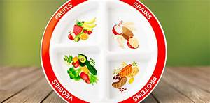 Myplate  Focus On Fruits And Vegetables
