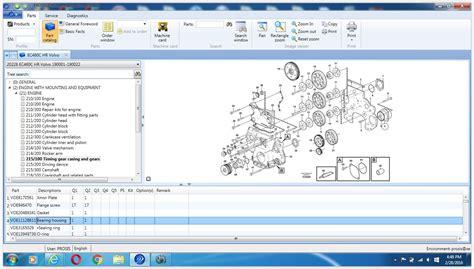 Volvo Prosis Parts Catalog Service Repair Manuals Epc