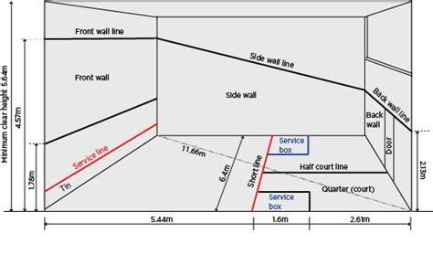 Standard Door Width. Door Panel Dimensions. Standard Door
