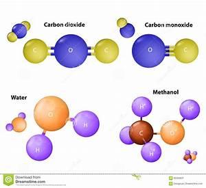 Carbon Dioxide And Carbon Monoxide  Water Molecule And