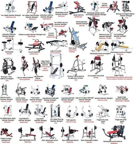 exercice de la chaise listes des appareils de musculation et de cardio en salle