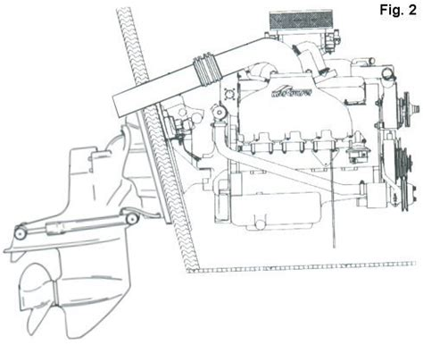 inboard outboard engine diagram my wiring diagram inboard outboard engine diagram automotivegarage org