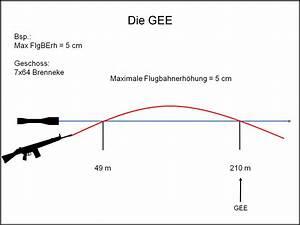Flugbahn Geschoss Berechnen : das richtige einschie en der b chse ~ Themetempest.com Abrechnung