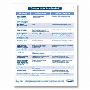 employee record retention chart downloadable With hr record keeping documents