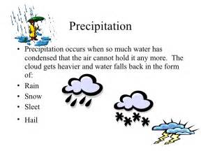 Water Cycle Precipitation