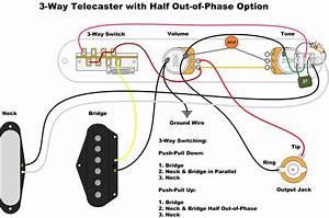 Tele Verkabelung  U0026 Modifikation